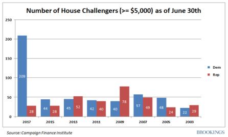 28-house-challengers.nocrop.w710.h2147483647