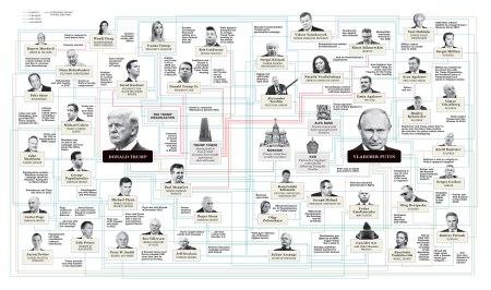 05-collusion-map